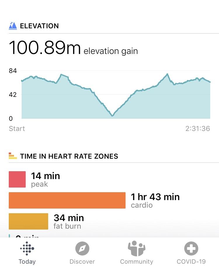 June, 2020 - 18km run - elevation gain - 100.89m